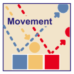 1movement