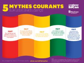 5 mythes et réalités LGBTQ2+
