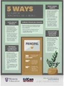 5 ways to support principal's well-being