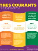 5 mythes réalités lgbtq2+