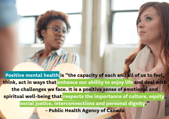 "Positive mental health is ""the capacity of each and all of us to feel, think, act in ways that enhance our ability to enjoy life and deal with the challenges we face. It is a positive sense of emotional and spiritual well-being that respects the importance of culture, equity, social justice, interconnections and personal dignity.""² – Public Health Agency of Canada"
