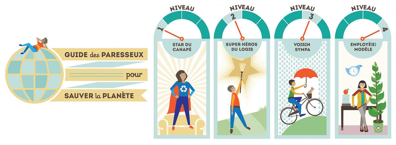 Une image représentant le Guide des paresseux pour sauver la planète et quatre niveaux. Niveau 1 : Star du canapé. Niveau 2 : Super-héros du logis. Niveau 3 : Voisin sympa. Niveau 4 : Employé(e) modèle.