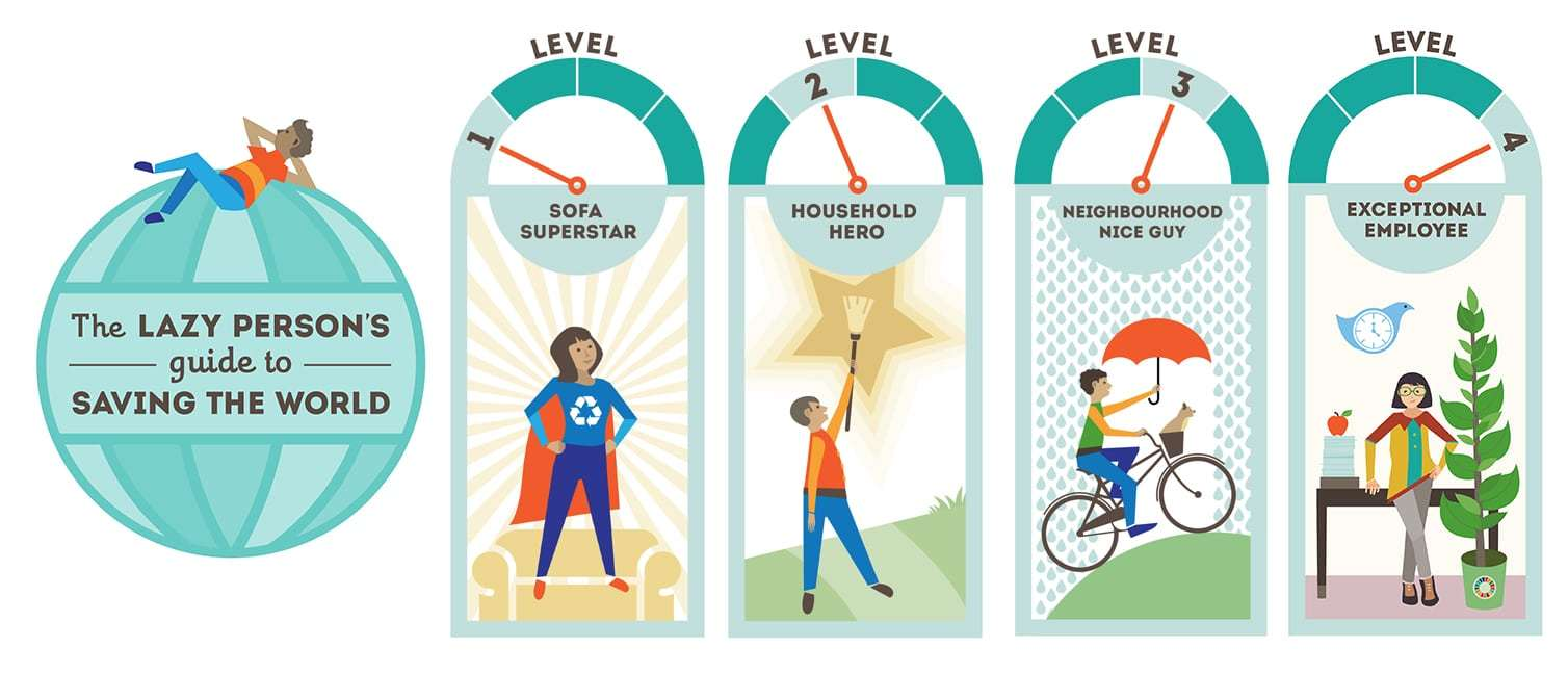 An image representing The Lazy Person's Guide to Saving the World as well as four levels. Level 1: Sofa Superstar. Level 2: Household Hero. Level 3: Neighbourhood Nice Guy. Level 4: Exceptional Employee.