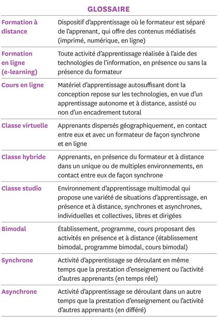edcan-v54-n4-parr-glossaire