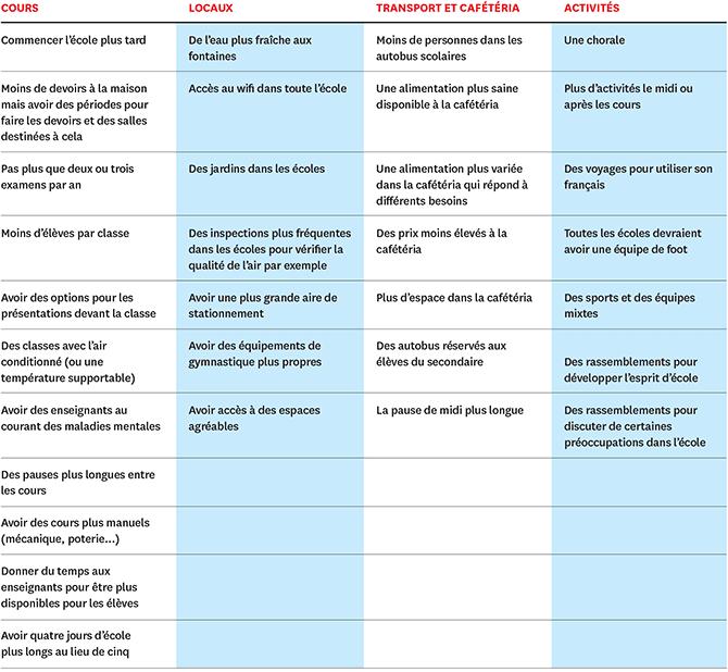 edcan-v56-n4-thibaudier-ness-chart