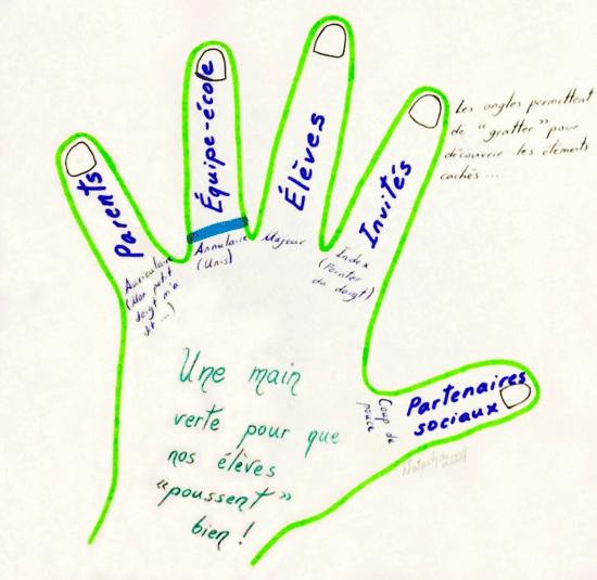 Enseigner ou le voyage d'une vie, symbolique main